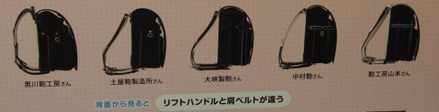 黒川鞄ランドセルと工房系ランドセルブランド比較